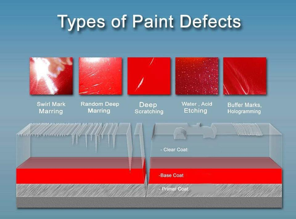 Should I buy paint protection for my new car? - Car, Best Car Paint Protection Coating